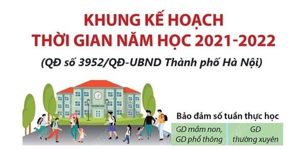 QĐ số 3952/QĐ-UBND ngày 16/8/2021 của UBND Thành phố về việc ban hành khung thời gian năm học 2021-2022