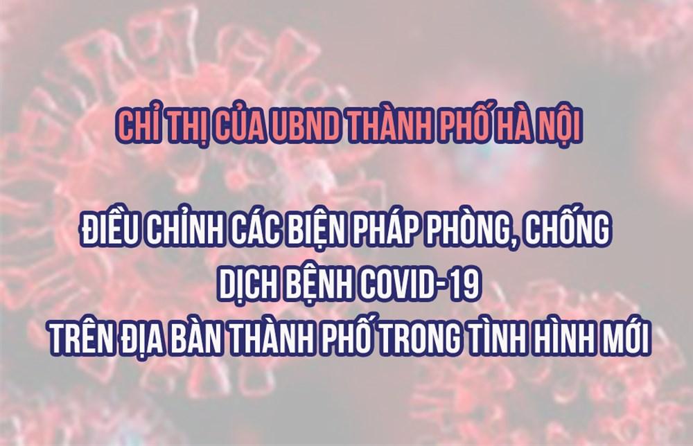"""<a href=""""/tin-hoat-dong-khac/chi-thi-cua-ubnd-tp-ha-noi-dieu-chinh-cac-bien-phap-phong-chong-dich-benh-covid/ct/1901/9067"""">Chỉ thị của ubnd tp hà nội điều chỉnh các<span class=bacham>...</span></a>"""