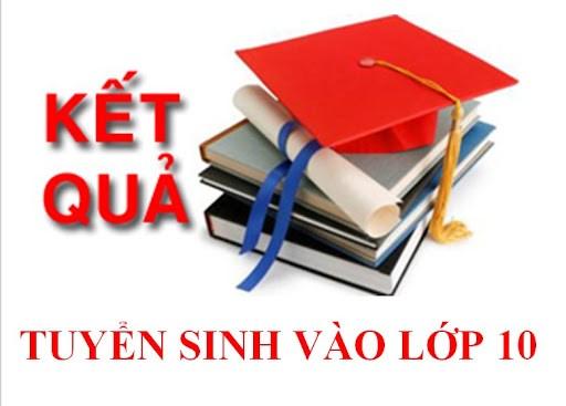 Danh sách học sinh lớp 10 năm học 2021-2022