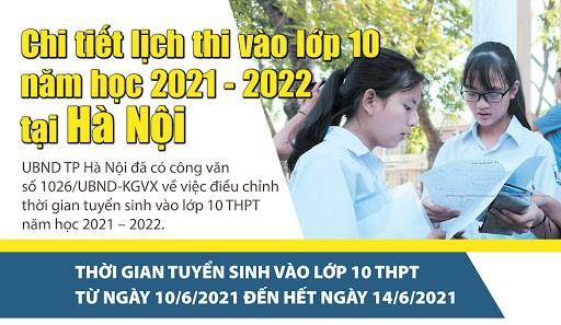 Quyết định chỉ tiêu vào 10 năm học 2021-2022 của trường THPT Thượng Cát
