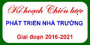 Chiến lược phát triển của trường THPT Thượng Cát giai đoạn 2015-2020 và tầm nhìn 2025