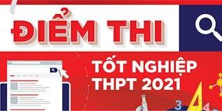 Danh sách học sinh đạt kết quả cao trong kỳ thi THPT Quốc gia của trường THPT Thượng Cát năm 2021