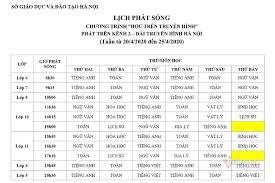 Lịch phát sóng dạy học trên truyền hình tuần từ 20/4 đến 25/4/2020