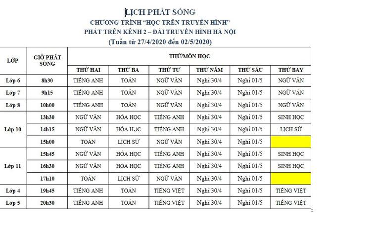 Lịch phát sóng dạy học trên truyền hình tuần từ 270/4 đến 3/5/2020