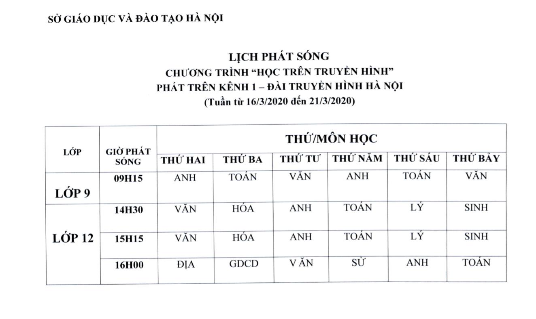 LỊCH PHÁT SÓNG CHƯƠNG TRÌNH DẠY HỌC TRÊN TRUYỀN HÌNH (Tuần từ 16/3/2020 đến 21/3/2020)